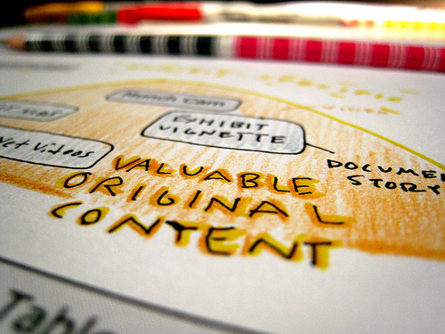 Content Marketing: Organizing a Social Media Strategy